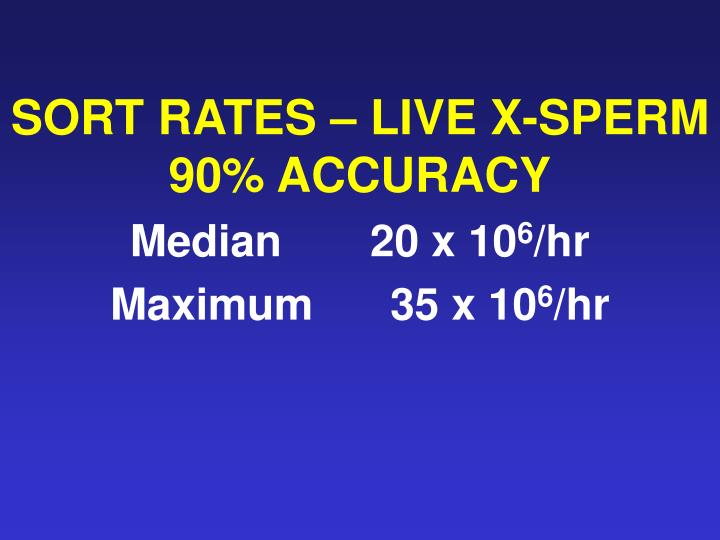 SORT RATES – LIVE X-SPERM
