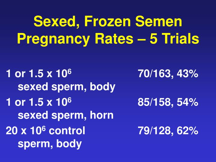 Sexed, Frozen Semen Pregnancy Rates – 5 Trials