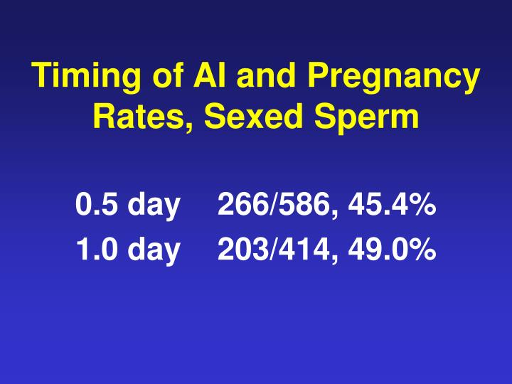 Timing of AI and Pregnancy Rates, Sexed Sperm