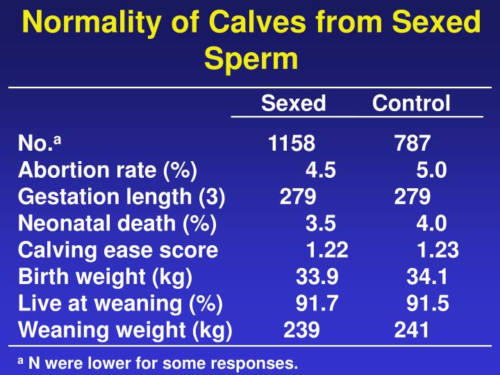 Normality of Calves from Sexed Sperm