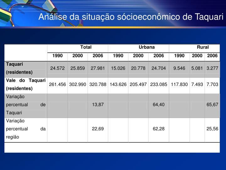 Análise da situação sócioeconômico de Taquari