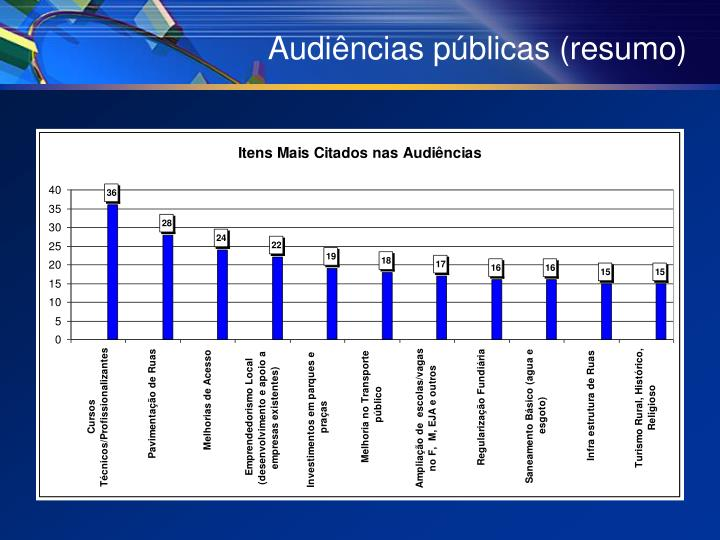 Audiências públicas (resumo)