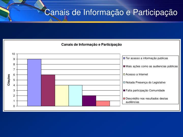 Canais de Informação e Participação
