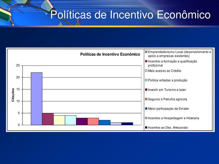 Políticas de Incentivo Econômico