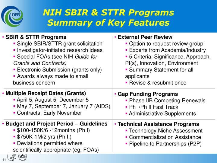 NIH SBIR & STTR Programs