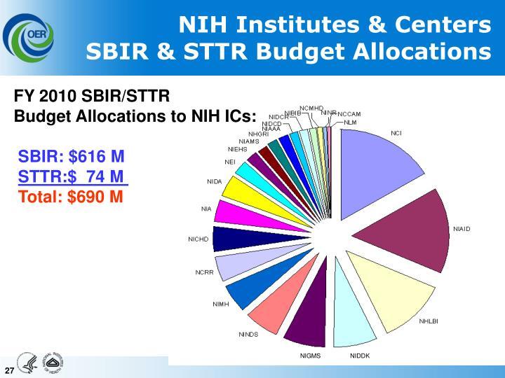 NIH Institutes & Centers