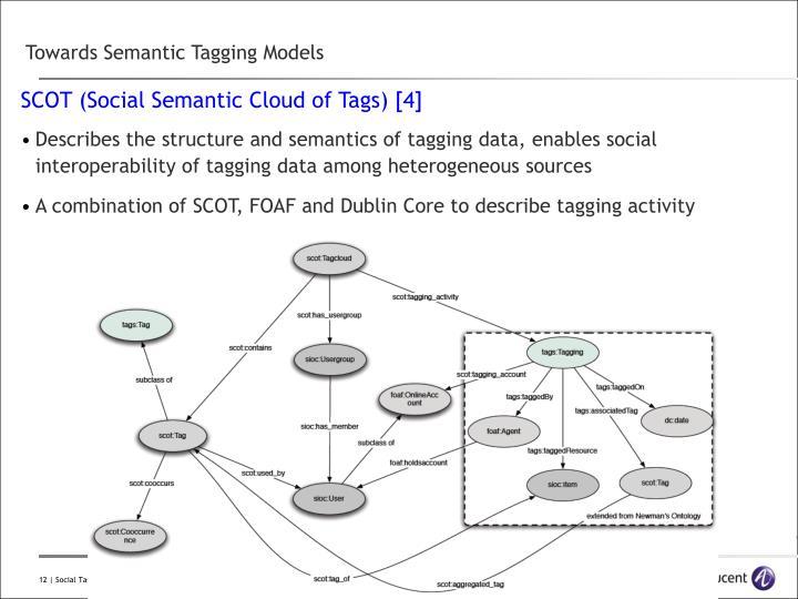 Towards Semantic Tagging Models