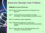 electronic receipt how it works