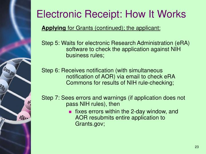 Electronic Receipt: How It Works