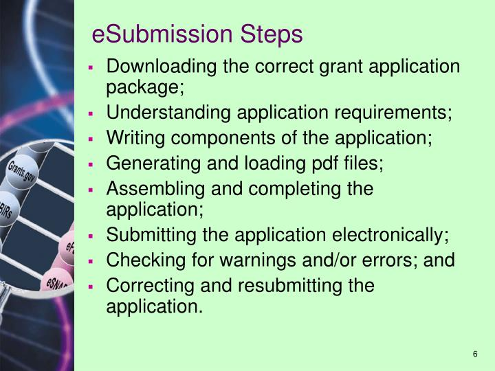 eSubmission Steps