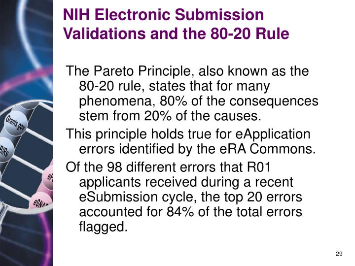 NIH Electronic Submission Validations and the 80-20 Rule