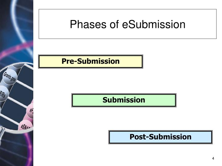 Phases of eSubmission