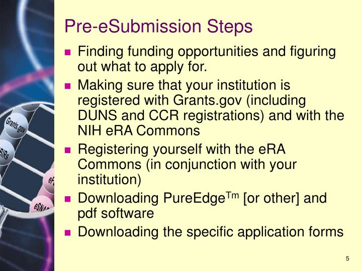 Pre-eSubmission Steps