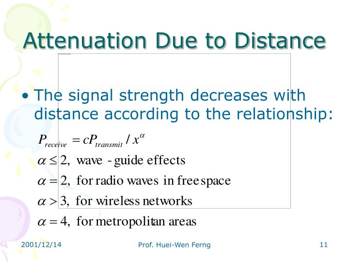 Attenuation Due to Distance