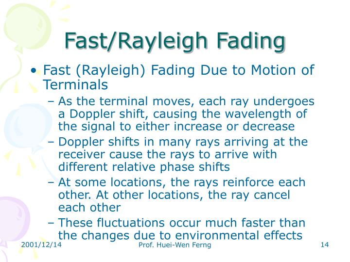Fast/Rayleigh Fading