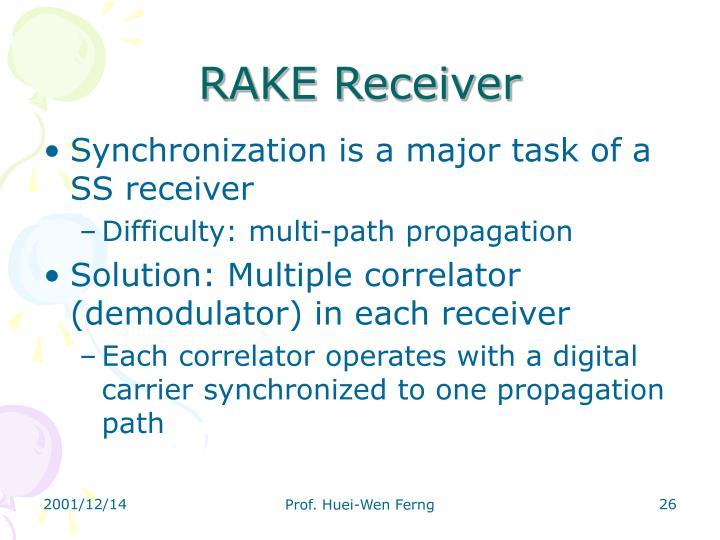 RAKE Receiver