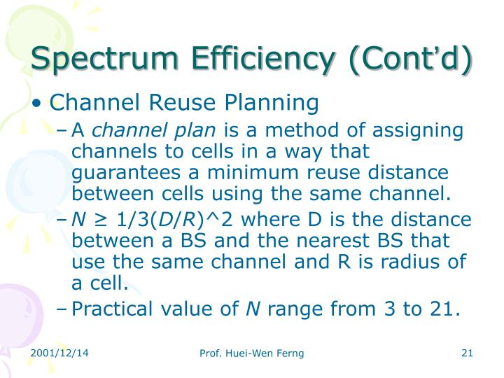 Spectrum Efficiency (Cont