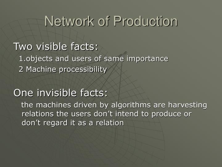 Network of Production