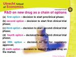 r d on new drug as a chain of options