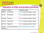 valuation of r d and product portfolio