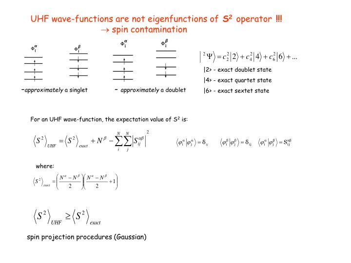 UHF wave-functions are not eigenfunctions of