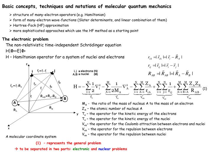 Basic concepts, techniques and notations of molecular quantum mechanics
