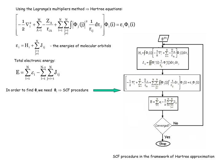 Using the Lagrange's multipliers method