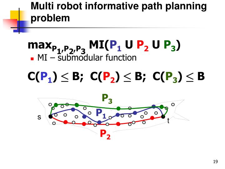 Multi robot informative path planning problem