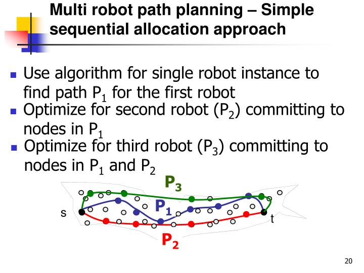 Multi robot path planning – Simple sequential allocation approach