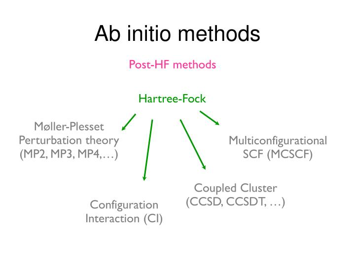 Ab initio methods