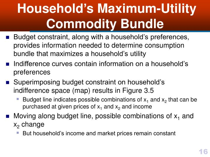 Household's Maximum-Utility Commodity Bundle