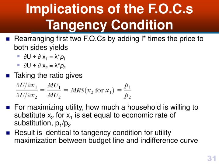 Implications of the F.O.C.s Tangency Condition