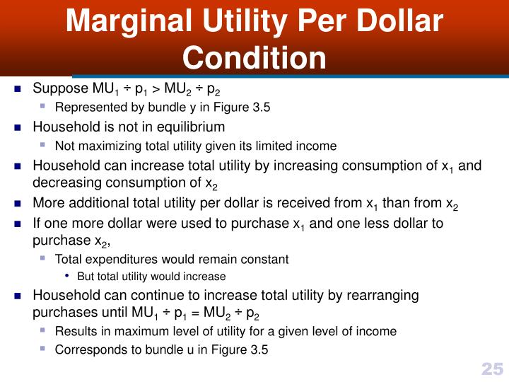 Marginal Utility Per Dollar Condition