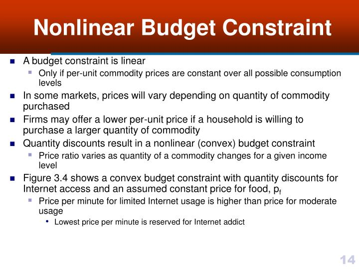 Nonlinear Budget Constraint