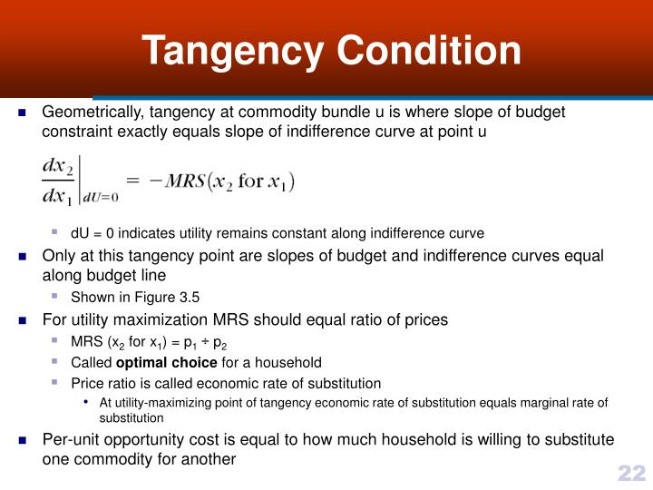 Tangency Condition