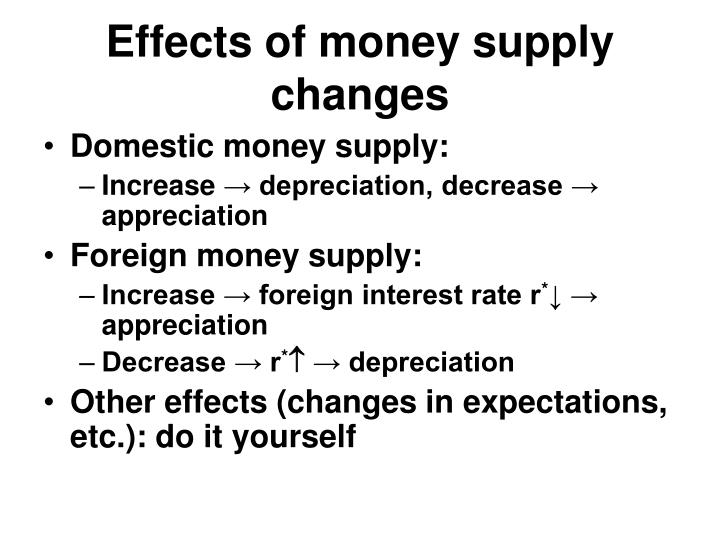 Effects of money supply changes