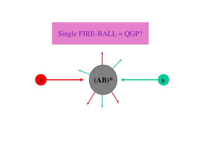 Single FIRE-BALL = QGP?