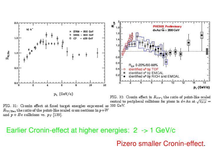 Earlier Cronin-effect at higher energies:  2  -> 1 GeV/c