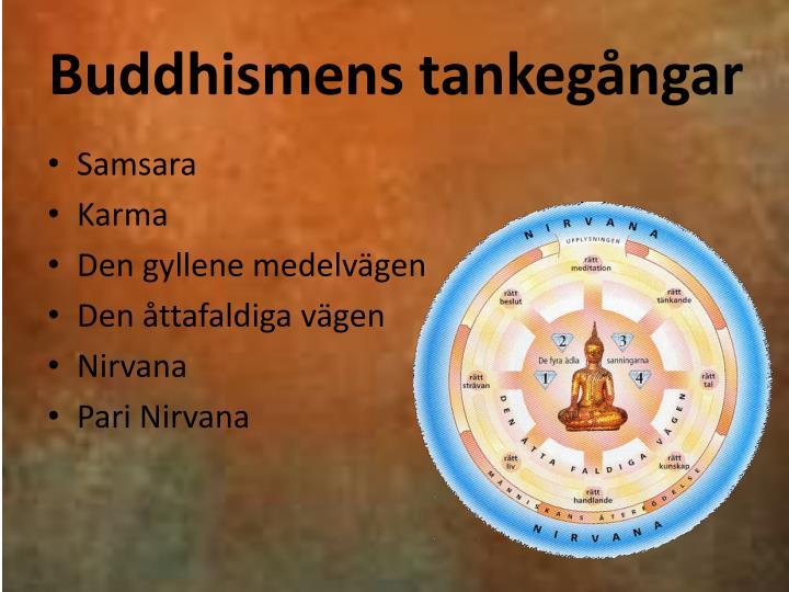 Buddhismens tankegångar