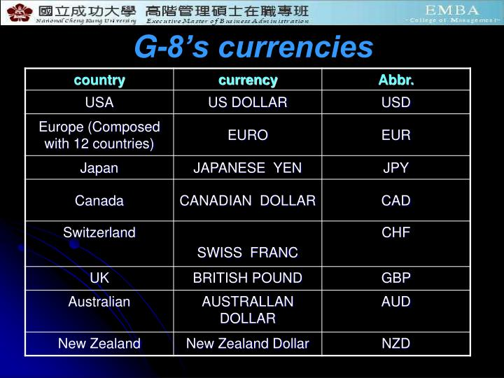 G-8's currencies