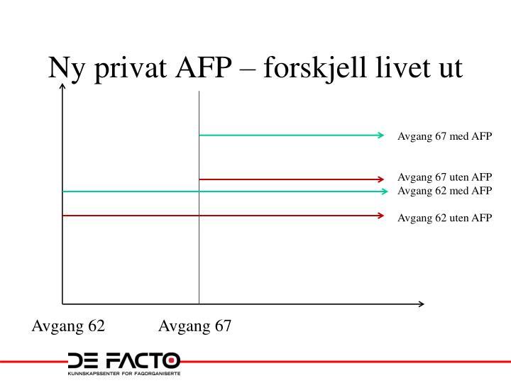 Ny privat AFP – forskjell livet ut
