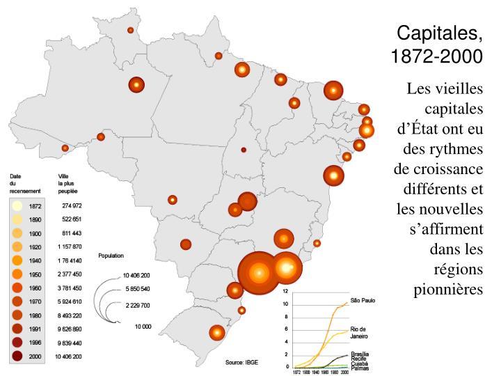 Capitales, 1872-2000