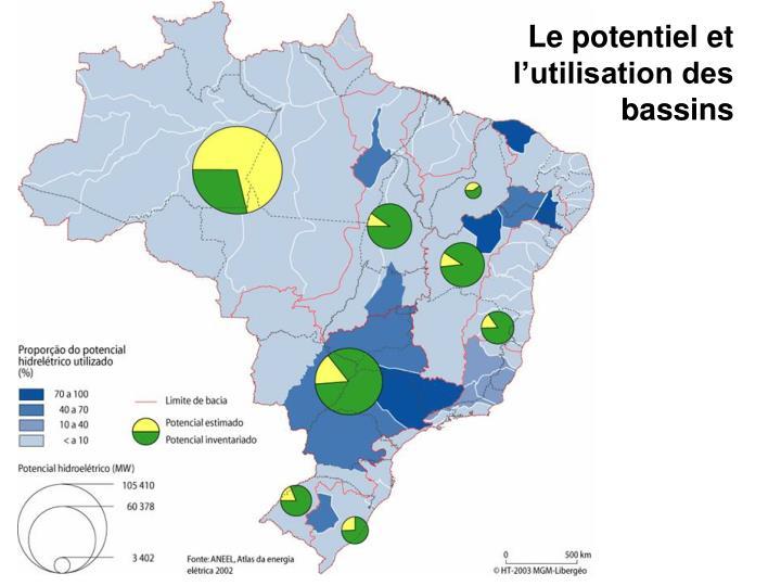 Le potentiel et l'utilisation des bassins