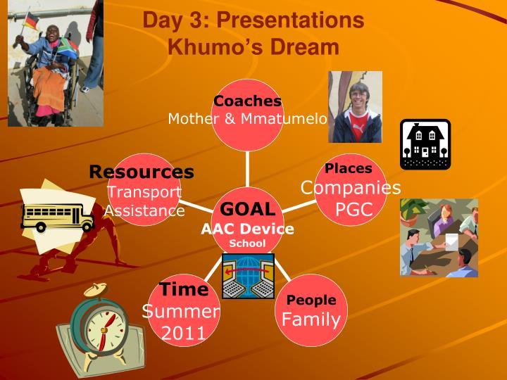 Day 3: Presentations