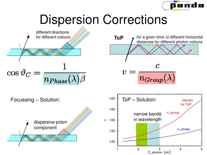 Dispersion Corrections