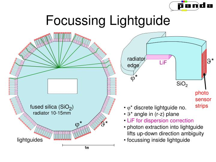 Focussing Lightguide
