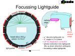focussing lightguide