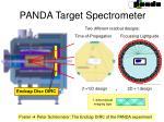panda target spectrometer1