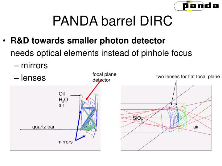 R&D towards smaller photon detector