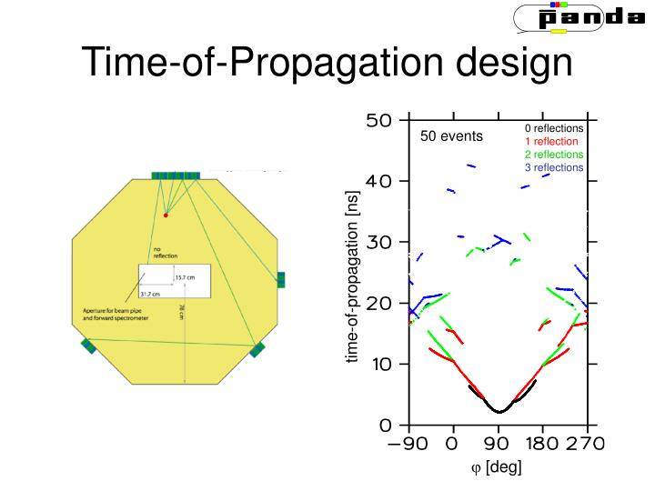 Time-of-Propagation design